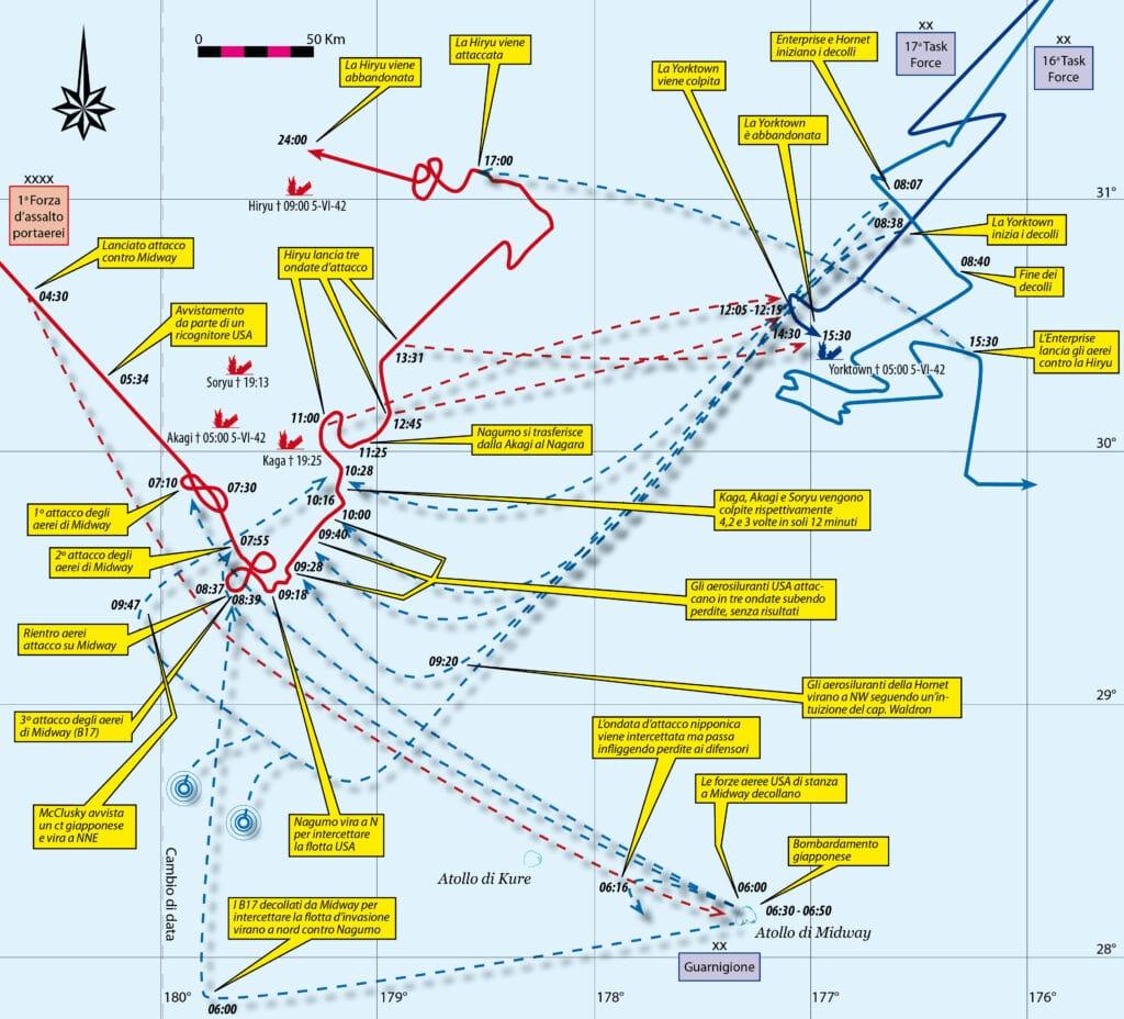 Le fasi della battaglia delle Midway