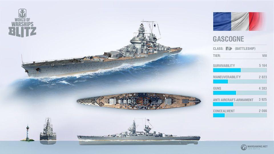 La corazzata Gascogne