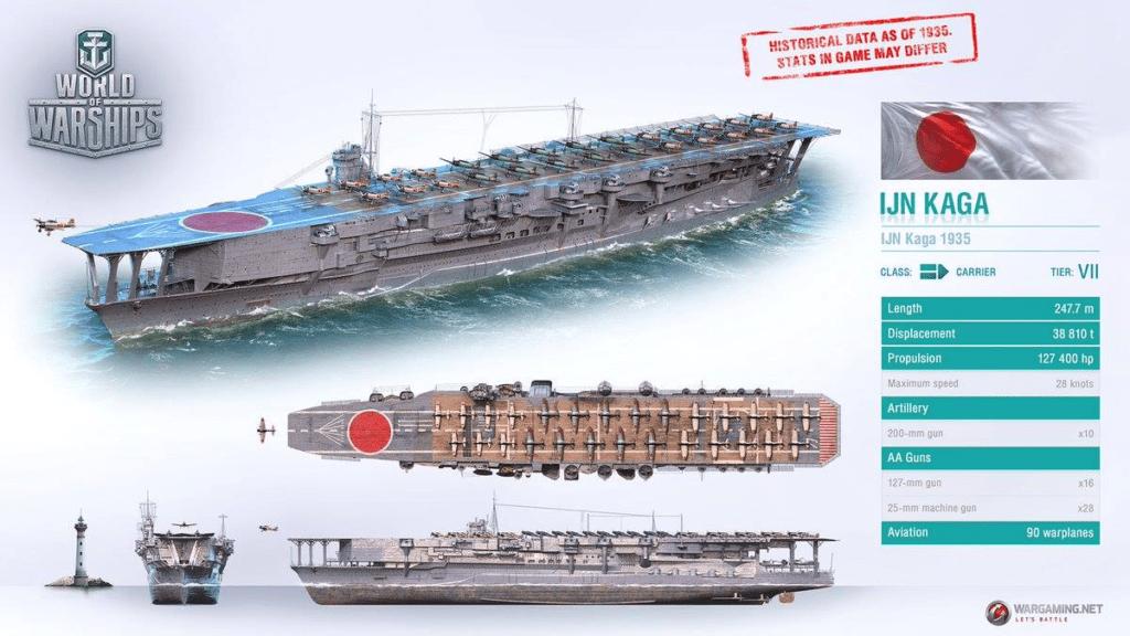 La portaerei Kaga