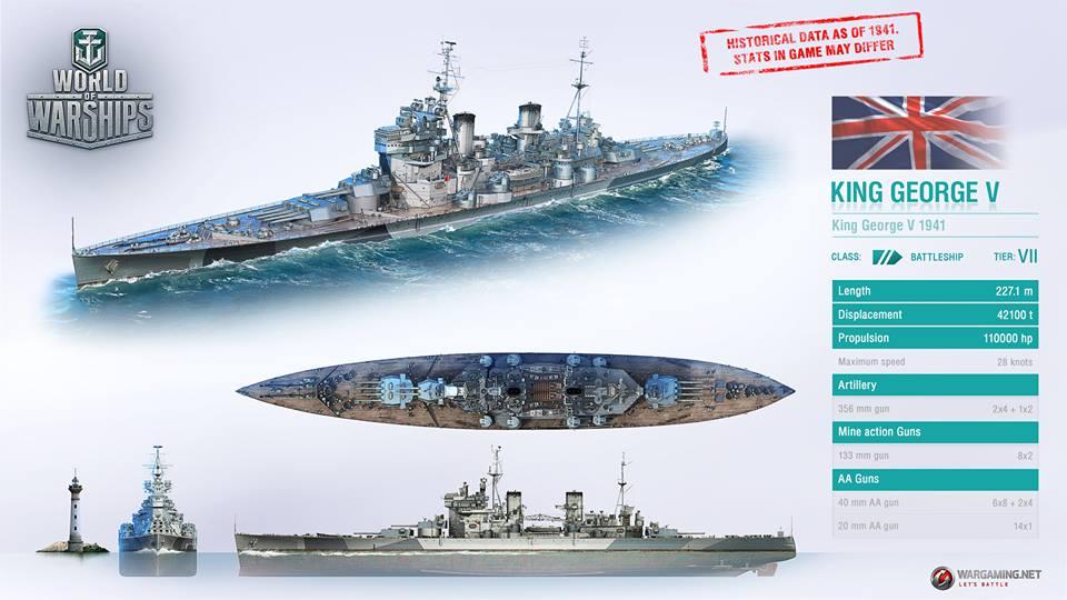 corazzata king george v