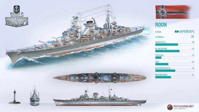 L'incrociatore Roon