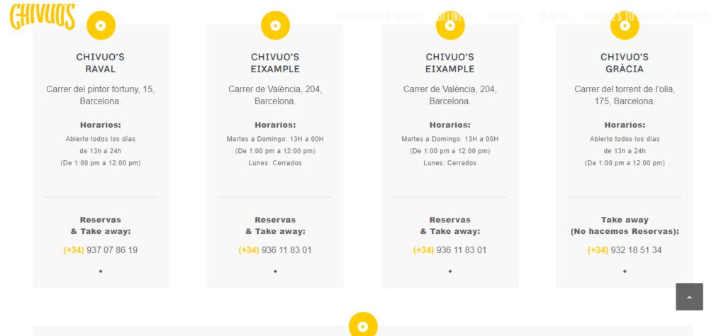I Luoghi di Chivuo's